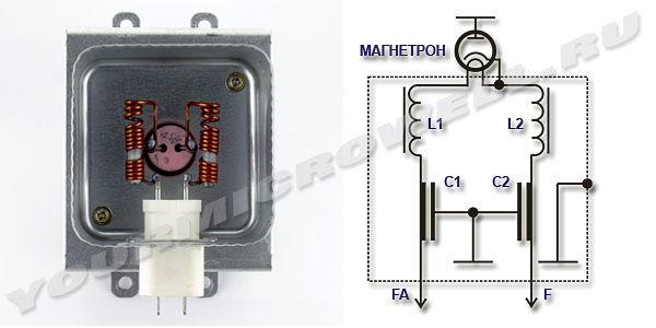 Замена проходных конденсаторов магнетрона. - Статьи - Всё для бытовой техники - Брест